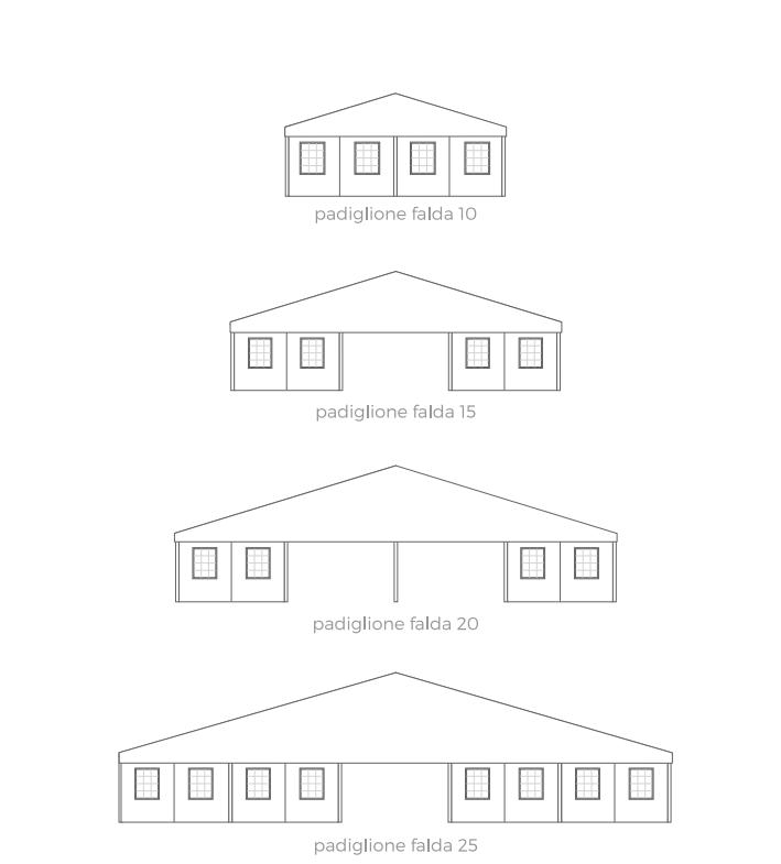 padiglione a doppia falda pvc industriale