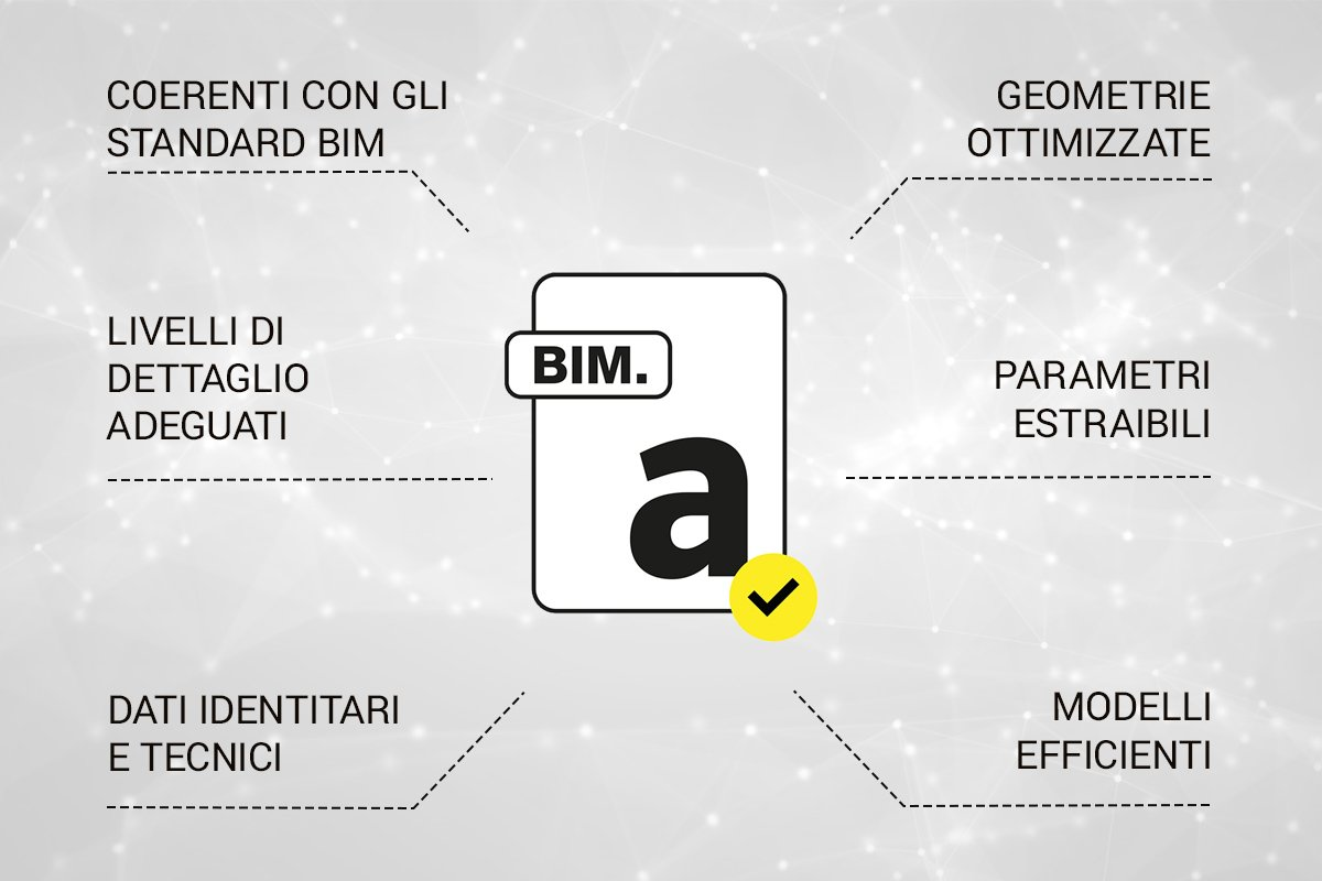file BIM Sprech disponibili su archiproducts